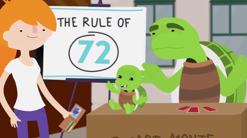 Screen Shot for Rule of 72 Video