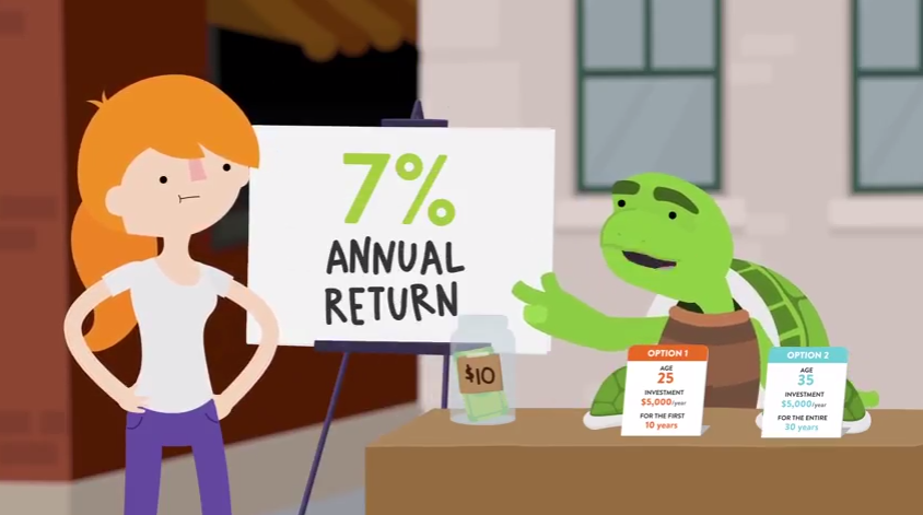 Screen Shot for The Power of Compound Interest Video
