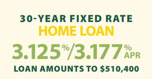 30-year-fixed-rate home loan. 3.125% / 3.177% APR Loan amounts up to $510,400